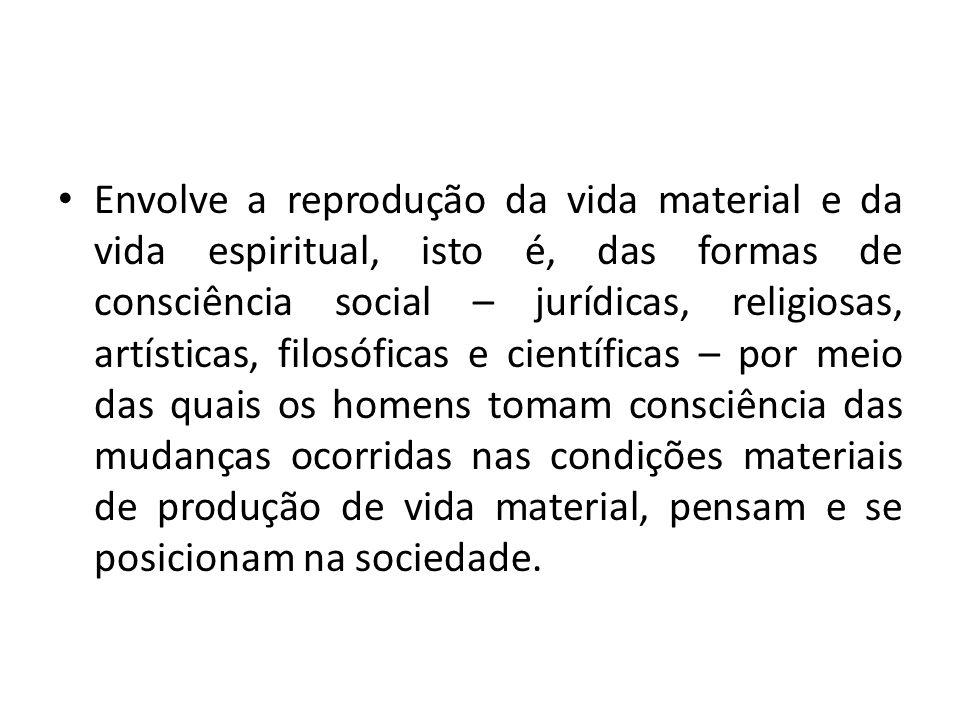 Envolve a reprodução da vida material e da vida espiritual, isto é, das formas de consciência social – jurídicas, religiosas, artísticas, filosóficas