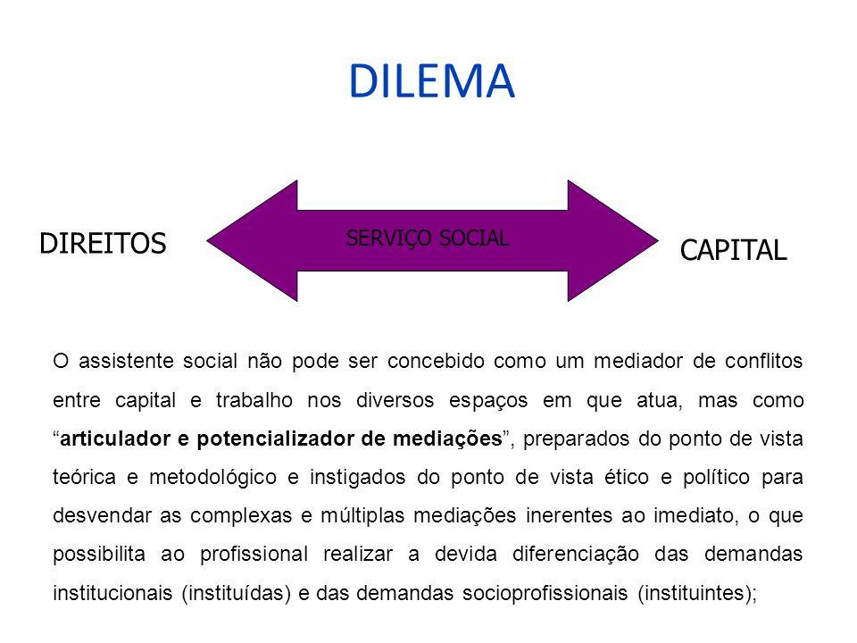 DILEMA SERVIÇO SOCIAL DIREITOS CAPITAL O assistente social não pode ser concebido como um mediador de conflitos entre capital e trabalho nos diversos