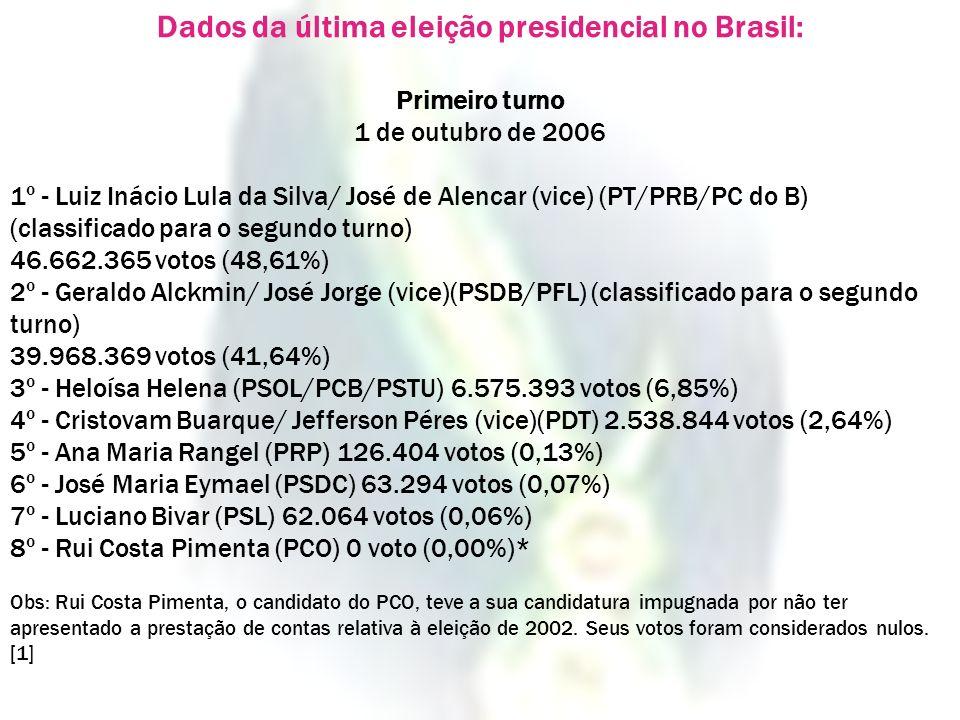 Dados da última eleição presidencial no Brasil: Primeiro turno 1 de outubro de 2006 1º - Luiz Inácio Lula da Silva/ José de Alencar (vice) (PT/PRB/PC
