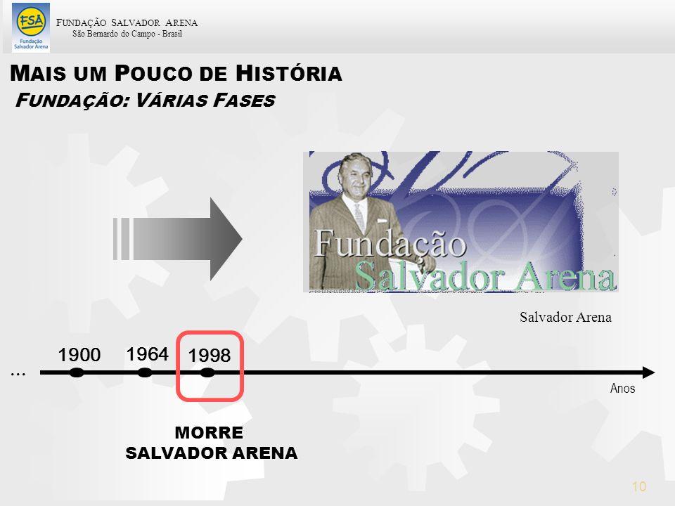 F UNDAÇÃO S ALVADOR A RENA São Bernardo do Campo - Brasil 10 Salvador Arena M AIS UM P OUCO DE H ISTÓRIA F UNDAÇÃO : V ÁRIAS F ASES MORRE SALVADOR ARE