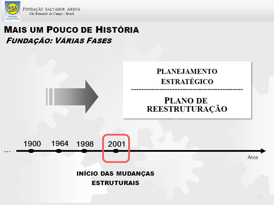 F UNDAÇÃO S ALVADOR A RENA São Bernardo do Campo - Brasil 11 P LANEJAMENTO E STRATÉGICO -------------------------------------------- P LANO DE REESTRU