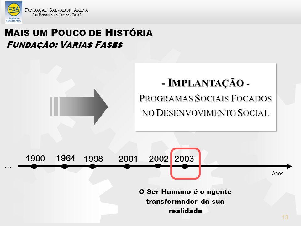 F UNDAÇÃO S ALVADOR A RENA São Bernardo do Campo - Brasil 13 - I MPLANTAÇÃO - P ROGRAMAS S OCIAIS F OCADOS NO D ESENVOVIMENTO S OCIAL - I MPLANTAÇÃO -