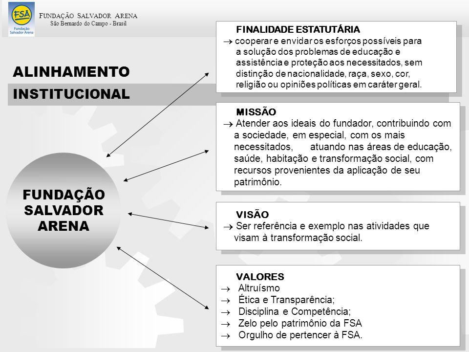 F UNDAÇÃO S ALVADOR A RENA São Bernardo do Campo - Brasil 16 ALINHAMENTO INSTITUCIONAL FUNDAÇÃO SALVADOR ARENA FINALIDADE ESTATUTÁRIA cooperar e envid