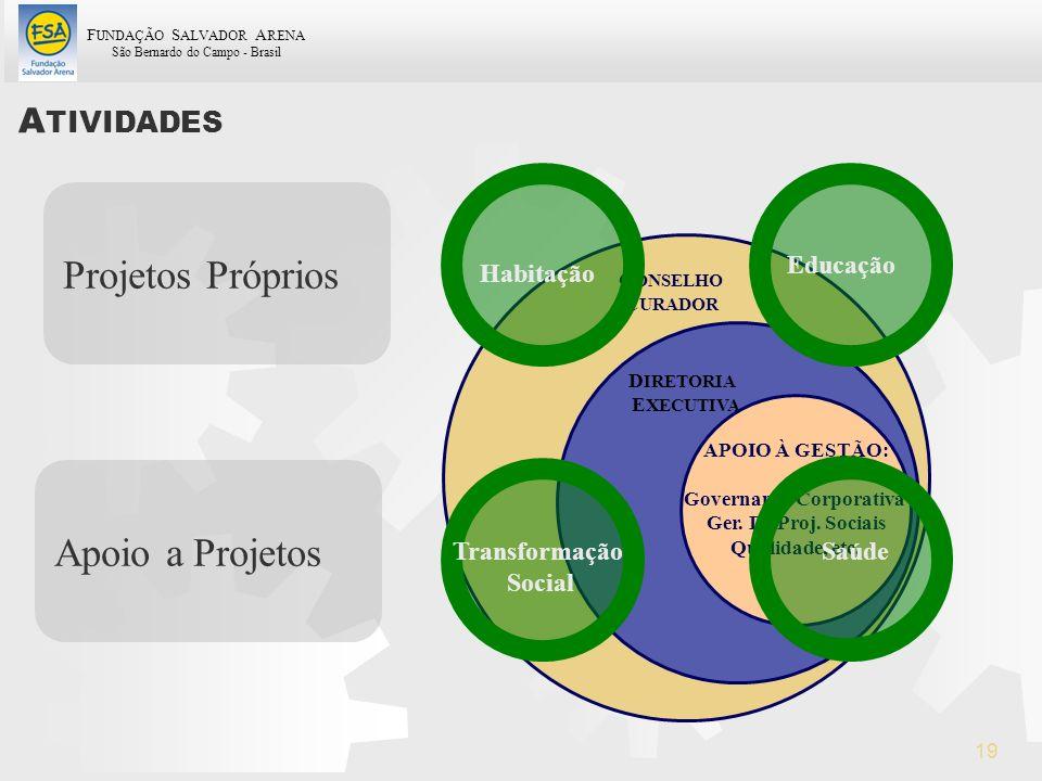 F UNDAÇÃO S ALVADOR A RENA São Bernardo do Campo - Brasil 19 Projetos Próprios Apoio a Projetos A TIVIDADES C ONSELHO C URADOR D IRETORIA E XECUTIVA A