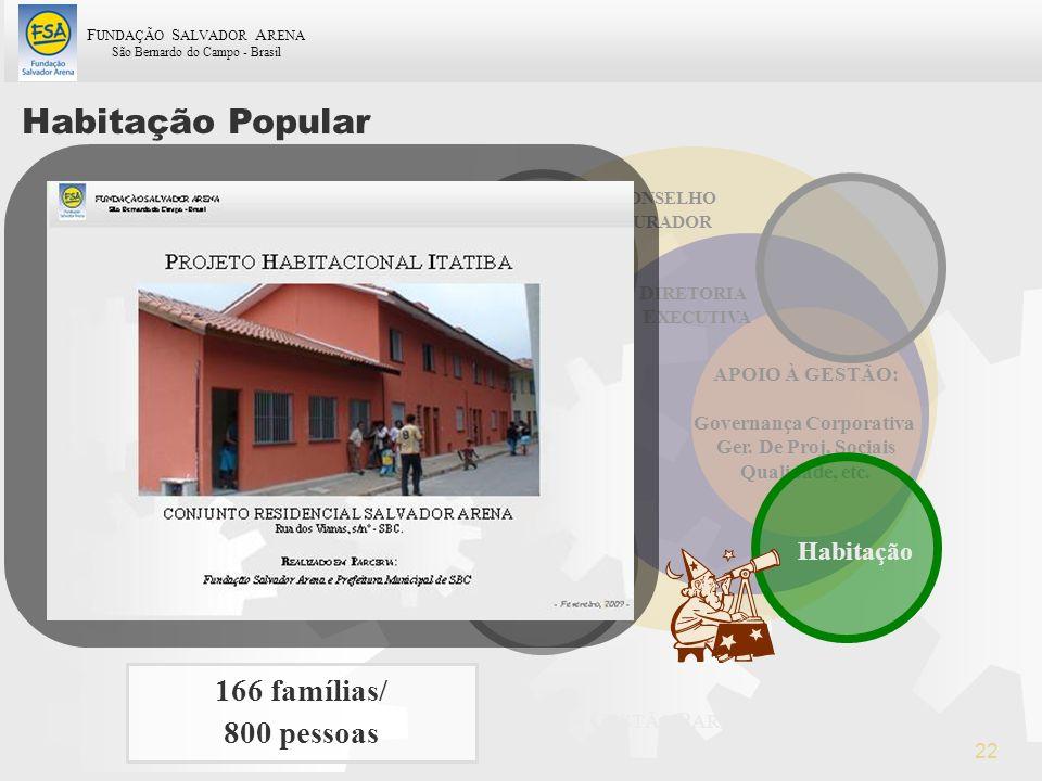 F UNDAÇÃO S ALVADOR A RENA São Bernardo do Campo - Brasil 22 Educação Saúde Transformação Social APOIO À GESTÃO: Governança Corporativa Ger. De Proj.