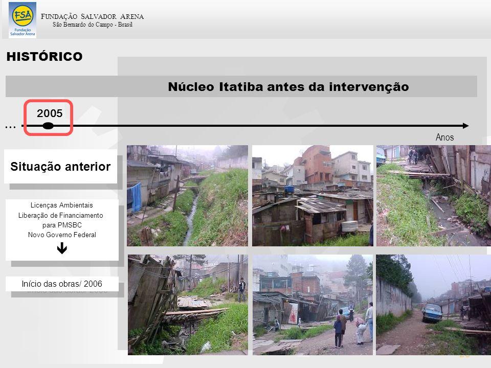 F UNDAÇÃO S ALVADOR A RENA São Bernardo do Campo - Brasil 23 Núcleo Itatiba antes da intervenção HISTÓRICO... 2005 Anos Situação anterior Licenças Amb