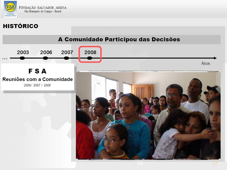 F UNDAÇÃO S ALVADOR A RENA São Bernardo do Campo - Brasil 27 A Comunidade Participou das Decisões HISTÓRICO... 2003 Anos 20062007 F S A Reuniões com a