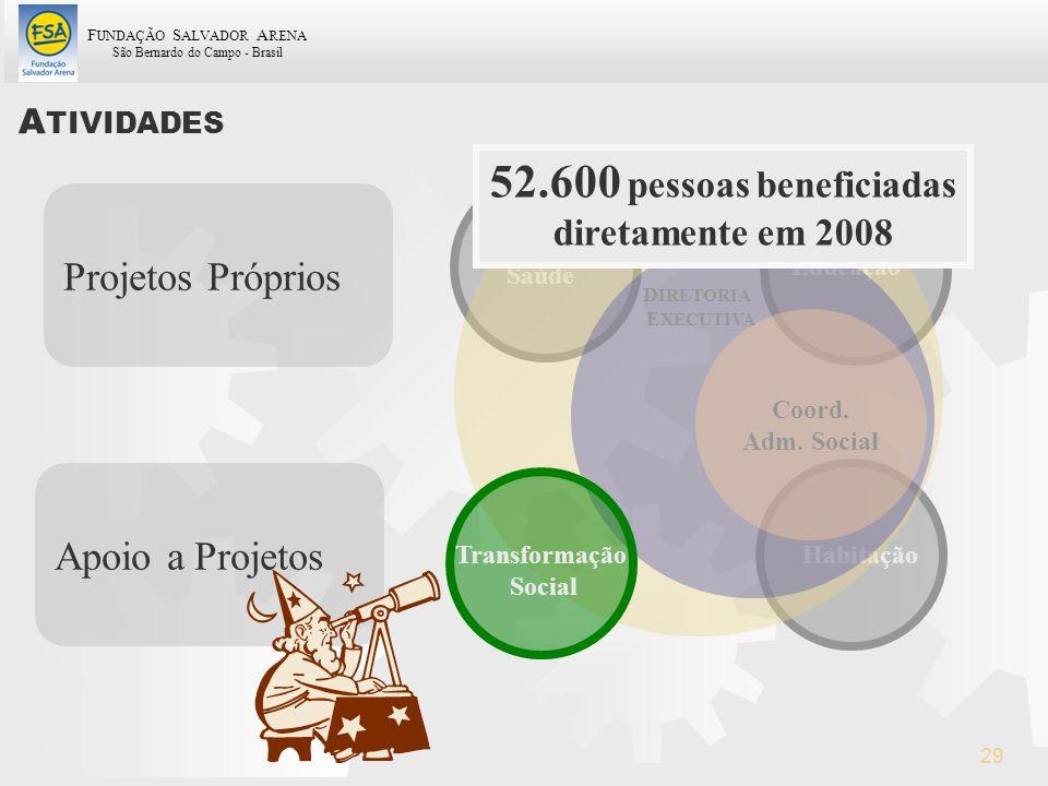 F UNDAÇÃO S ALVADOR A RENA São Bernardo do Campo - Brasil 29 Projetos Próprios Apoio a Projetos A TIVIDADES Habitação Educação Saúde Coord. Adm. Socia
