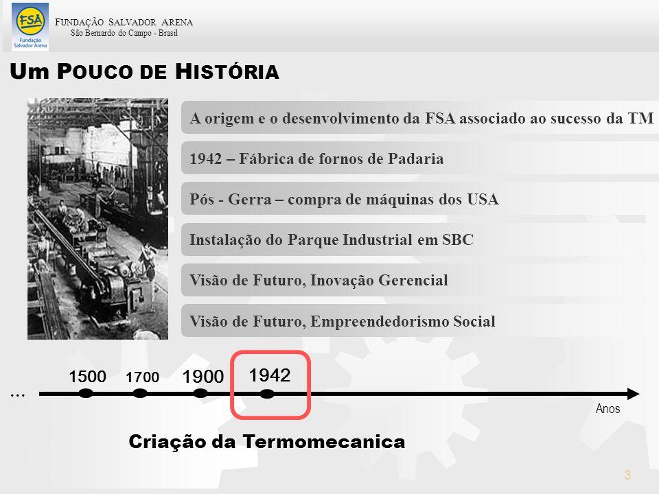 F UNDAÇÃO S ALVADOR A RENA São Bernardo do Campo - Brasil 3... 1500 1700 1900 1942 Um P OUCO DE H ISTÓRIA Criação da Termomecanica Anos A origem e o d