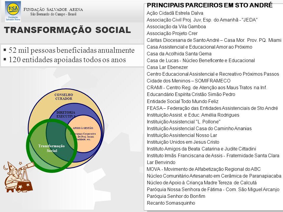 F UNDAÇÃO S ALVADOR A RENA São Bernardo do Campo - Brasil 38 APOIO À GESTÃO: Governança Corporativa Ger. De Proj. Sociais Qualidade, etc. DIRETORIA EX