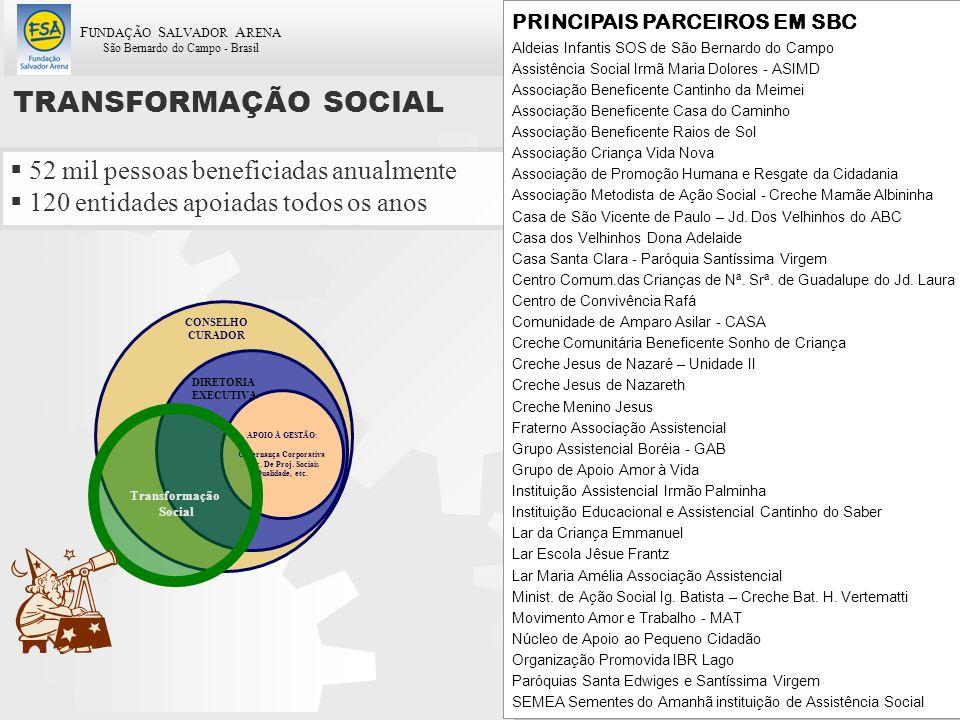 F UNDAÇÃO S ALVADOR A RENA São Bernardo do Campo - Brasil 39 APOIO À GESTÃO: Governança Corporativa Ger. De Proj. Sociais Qualidade, etc. DIRETORIA EX