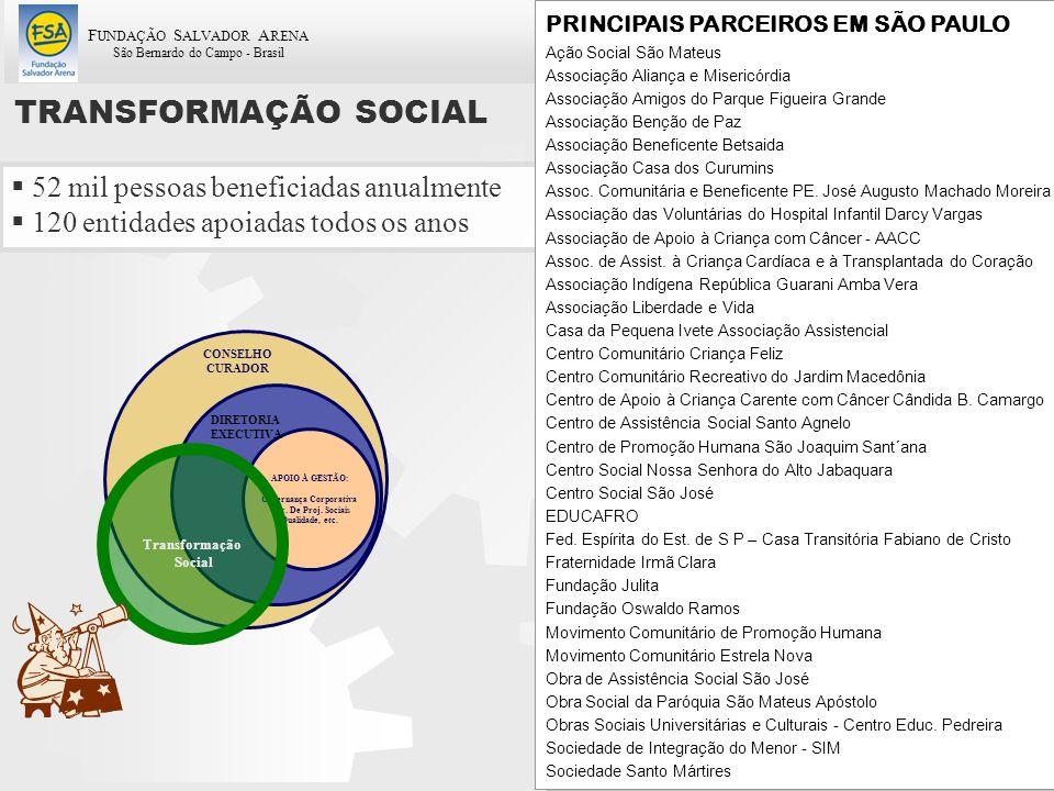 F UNDAÇÃO S ALVADOR A RENA São Bernardo do Campo - Brasil 40 APOIO À GESTÃO: Governança Corporativa Ger. De Proj. Sociais Qualidade, etc. DIRETORIA EX