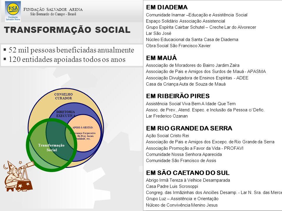 F UNDAÇÃO S ALVADOR A RENA São Bernardo do Campo - Brasil 41 APOIO À GESTÃO: Governança Corporativa Ger. De Proj. Sociais Qualidade, etc. DIRETORIA EX