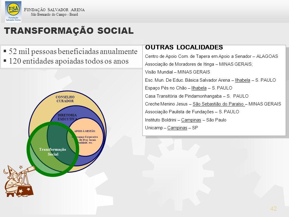 F UNDAÇÃO S ALVADOR A RENA São Bernardo do Campo - Brasil 42 APOIO À GESTÃO: Governança Corporativa Ger. De Proj. Sociais Qualidade, etc. DIRETORIA EX