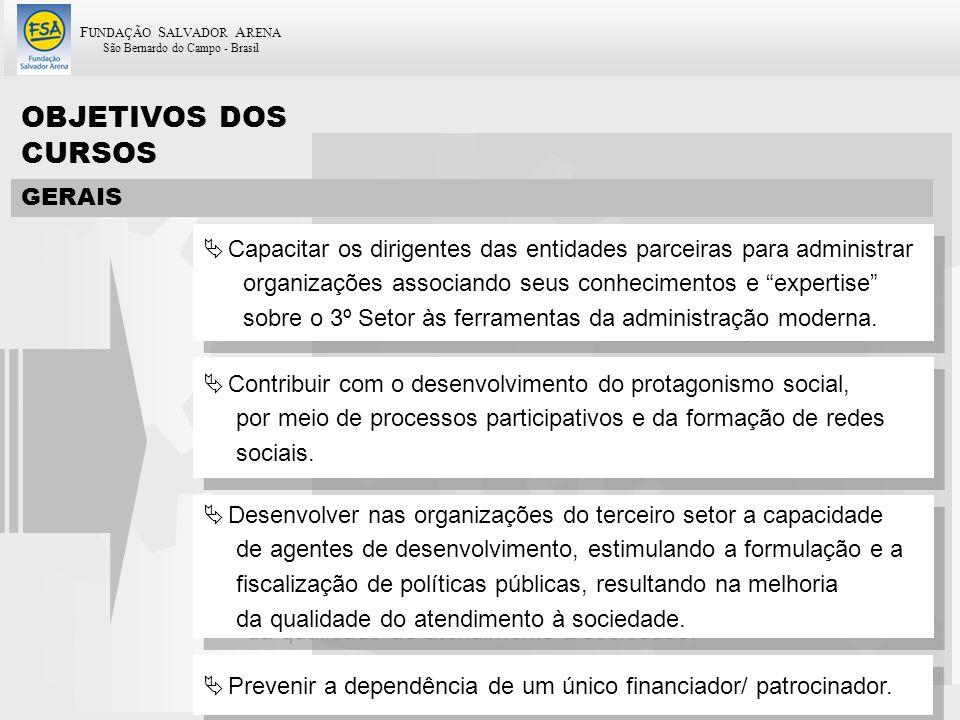 F UNDAÇÃO S ALVADOR A RENA São Bernardo do Campo - Brasil 49 Capacitar os dirigentes das entidades parceiras para administrar organizações associando