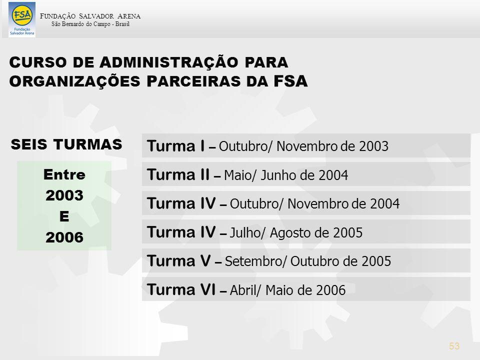 F UNDAÇÃO S ALVADOR A RENA São Bernardo do Campo - Brasil 53 SEIS TURMAS Turma I – Outubro/ Novembro de 2003 Turma II – Maio/ Junho de 2004 Turma IV –