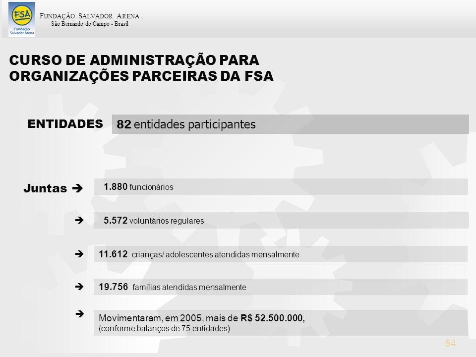 F UNDAÇÃO S ALVADOR A RENA São Bernardo do Campo - Brasil 54 ENTIDADES 82 entidades participantes Juntas 1.880 funcionários 5.572 voluntários regulare