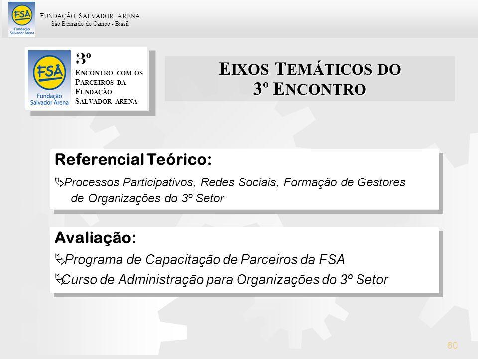 F UNDAÇÃO S ALVADOR A RENA São Bernardo do Campo - Brasil 60 Referencial Teórico: Processos Participativos, Redes Sociais, Formação de Gestores de Org