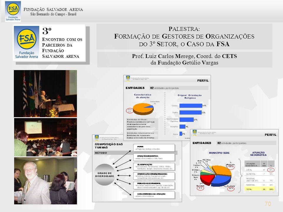 F UNDAÇÃO S ALVADOR A RENA São Bernardo do Campo - Brasil 70 3 º E NCONTRO COM OS P ARCEIROS DA F UNDAÇÃO S ALVADOR ARENA P L Prof. Luiz Carlos Merege