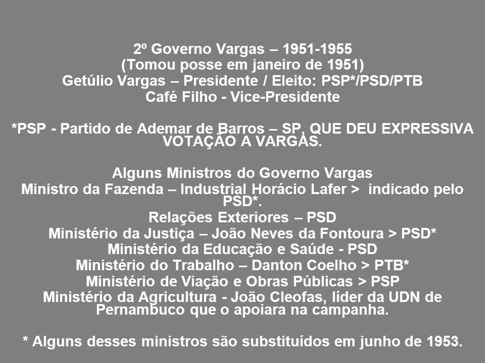 2º Governo Vargas – 1951-1955 (Tomou posse em janeiro de 1951) Getúlio Vargas – Presidente / Eleito: PSP*/PSD/PTB Café Filho - Vice-Presidente *PSP -
