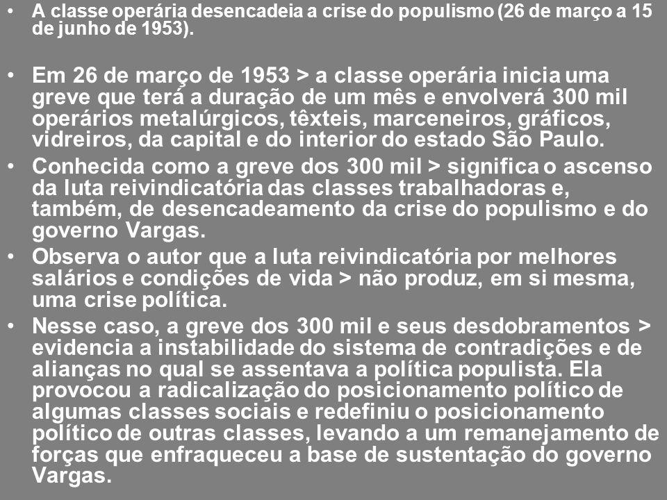 A classe operária desencadeia a crise do populismo (26 de março a 15 de junho de 1953). Em 26 de março de 1953 > a classe operária inicia uma greve qu