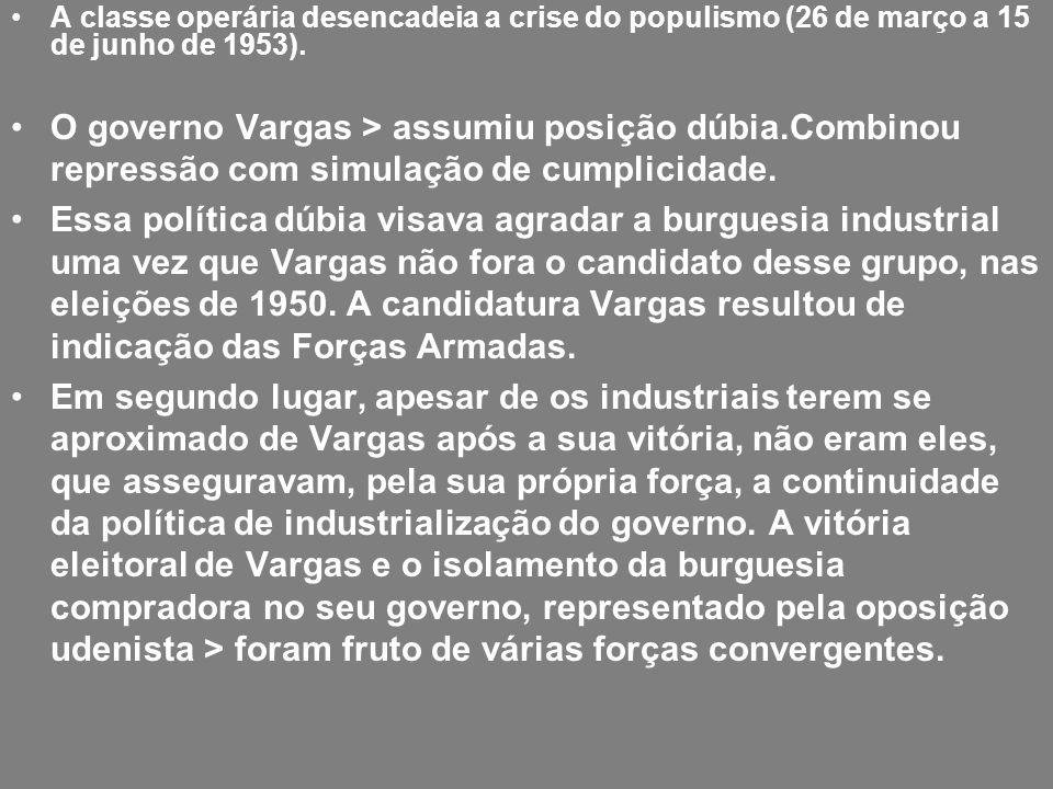 A classe operária desencadeia a crise do populismo (26 de março a 15 de junho de 1953). O governo Vargas > assumiu posição dúbia.Combinou repressão co