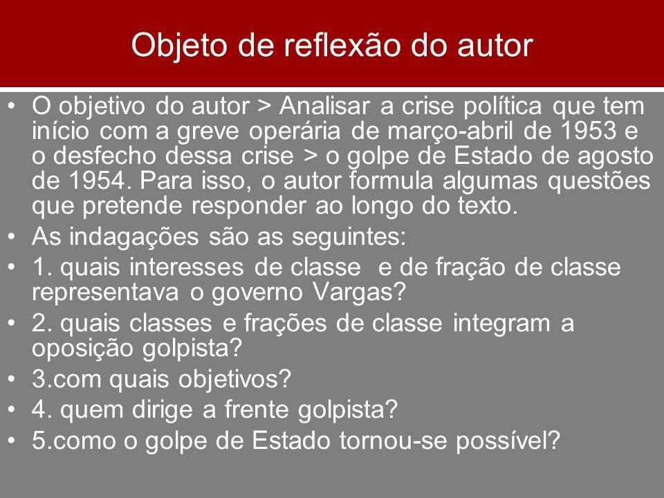 Objeto de reflexão do autor O objetivo do autor > Analisar a crise política que tem início com a greve operária de março-abril de 1953 e o desfecho de