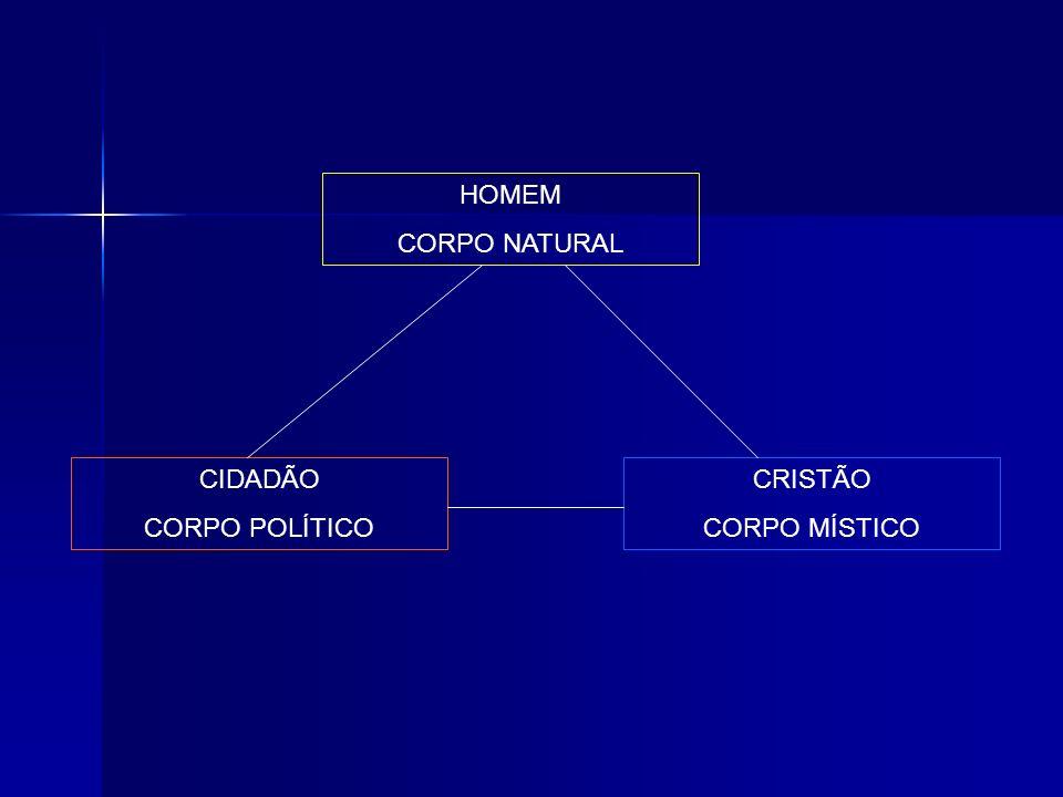 HOMEM CORPO NATURAL CRISTÃO CORPO MÍSTICO CIDADÃO CORPO POLÍTICO