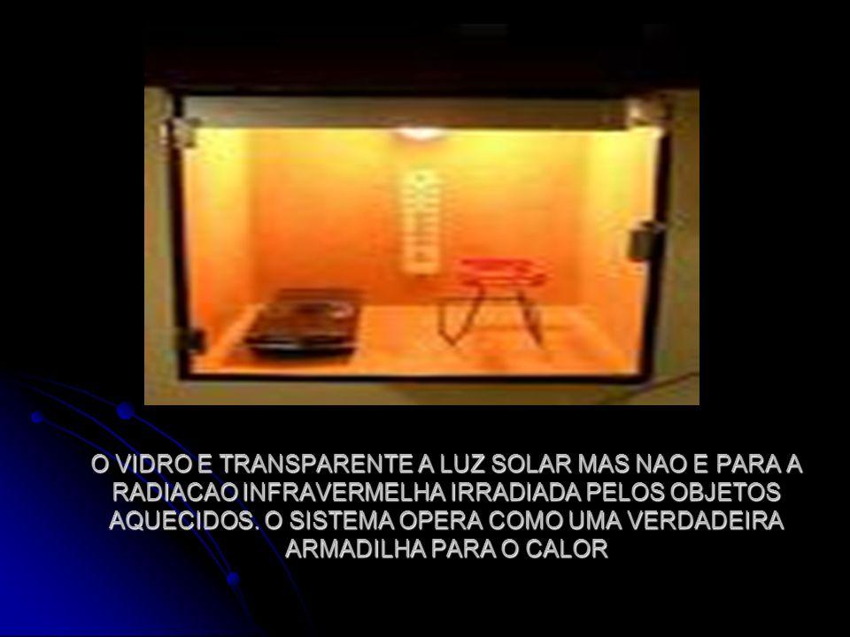 A ATMOSFERA DA TERRA FUNCIONA COMO UMA GRANDE COBERTURA COM ESSAS MESMAS CARACTERISTICAS