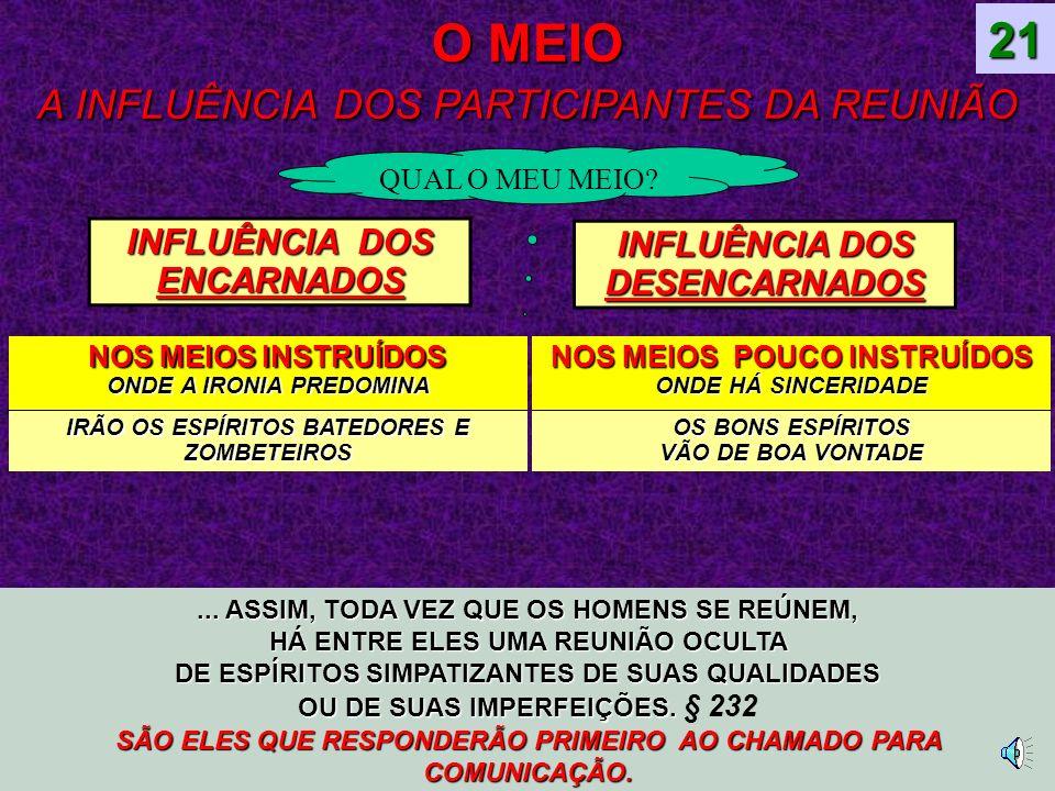 DO DO MEIO DOS DOS MÉDIUNS FENÔMENOS SÍNTESE do ÍNDICE da 2ª PARTE do LM XXVIII- do do charlatanismo e da da prestidigitação da XXI- da influência do