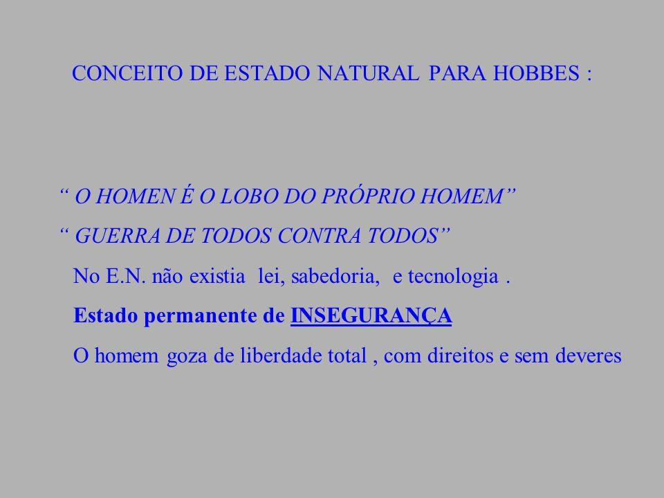 CONCEITO DE ESTADO NATURAL PARA HOBBES : O HOMEN É O LOBO DO PRÓPRIO HOMEM GUERRA DE TODOS CONTRA TODOS No E.N. não existia lei, sabedoria, e tecnolog