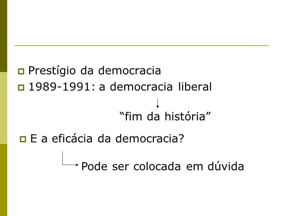 Prestígio da democracia 1989-1991: a democracia liberal fim da história E a eficácia da democracia? Pode ser colocada em dúvida