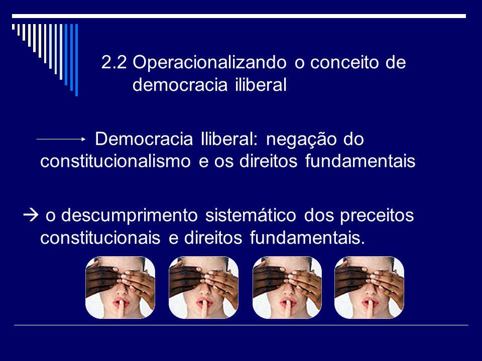 2.2 Operacionalizando o conceito de democracia iliberal Democracia Iliberal: negação do constitucionalismo e os direitos fundamentais o descumprimento sistemático dos preceitos constitucionais e direitos fundamentais.