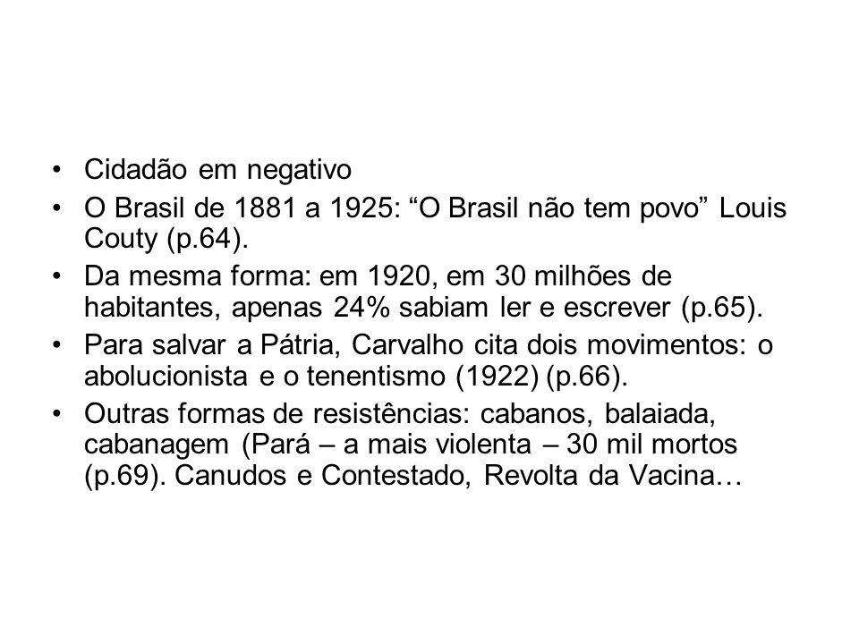 Cidadão em negativo O Brasil de 1881 a 1925: O Brasil não tem povo Louis Couty (p.64). Da mesma forma: em 1920, em 30 milhões de habitantes, apenas 24