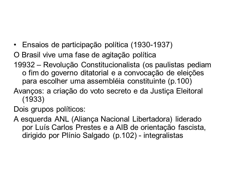 Ensaios de participação política (1930-1937) O Brasil vive uma fase de agitação política 19932 – Revolução Constitucionalista (os paulistas pediam o f