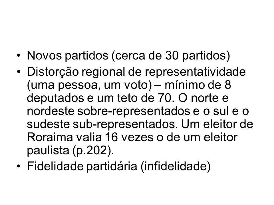 Novos partidos (cerca de 30 partidos) Distorção regional de representatividade (uma pessoa, um voto) – mínimo de 8 deputados e um teto de 70. O norte