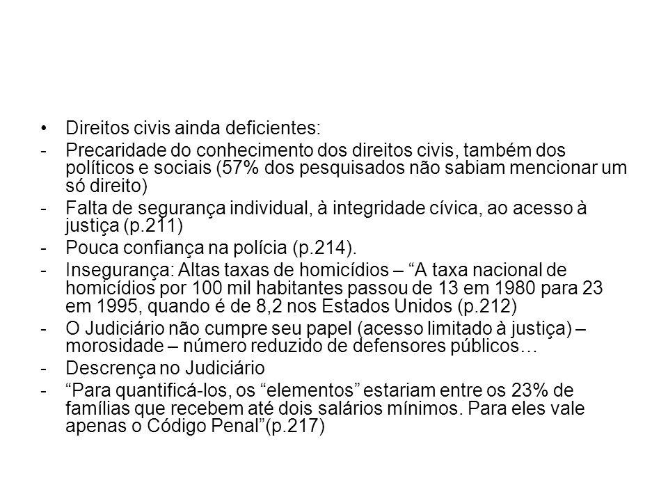 Direitos civis ainda deficientes: -Precaridade do conhecimento dos direitos civis, também dos políticos e sociais (57% dos pesquisados não sabiam menc