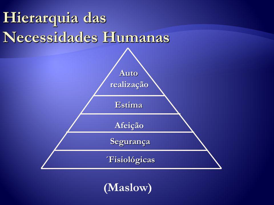 ´Fisiológicas Segurança Afeição Estima Estima realização Auto (Maslow)