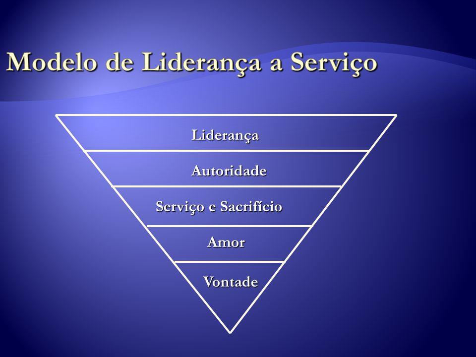 Vontade Vontade Amor Serviço e Sacrifício Autoridade Autoridade Liderança