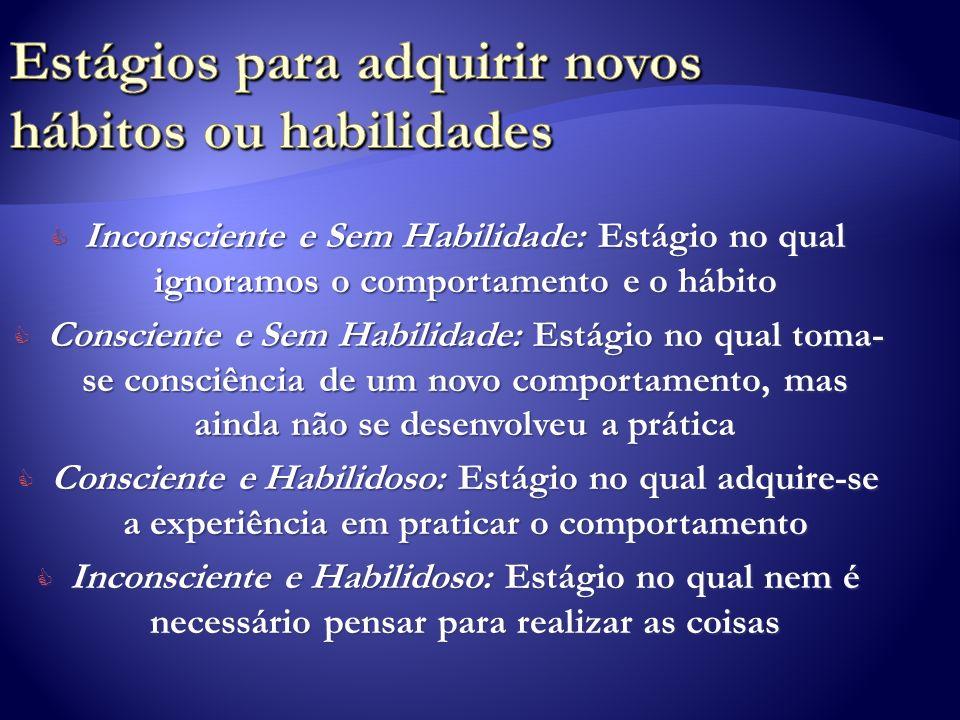 C Inconsciente e Sem Habilidade: Estágio no qual ignoramos o comportamento e o hábito C Consciente e Sem Habilidade: Estágio no qual toma- se consciên