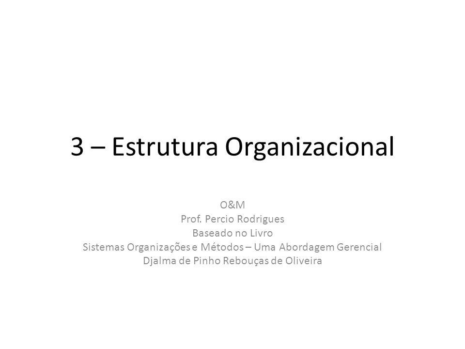 3 – Estrutura Organizacional O&M Prof. Percio Rodrigues Baseado no Livro Sistemas Organizações e Métodos – Uma Abordagem Gerencial Djalma de Pinho Reb