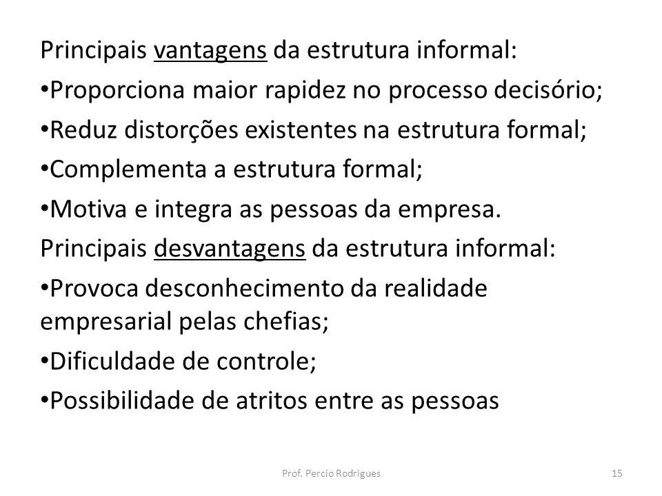 Principais vantagens da estrutura informal: Proporciona maior rapidez no processo decisório; Reduz distorções existentes na estrutura formal; Compleme
