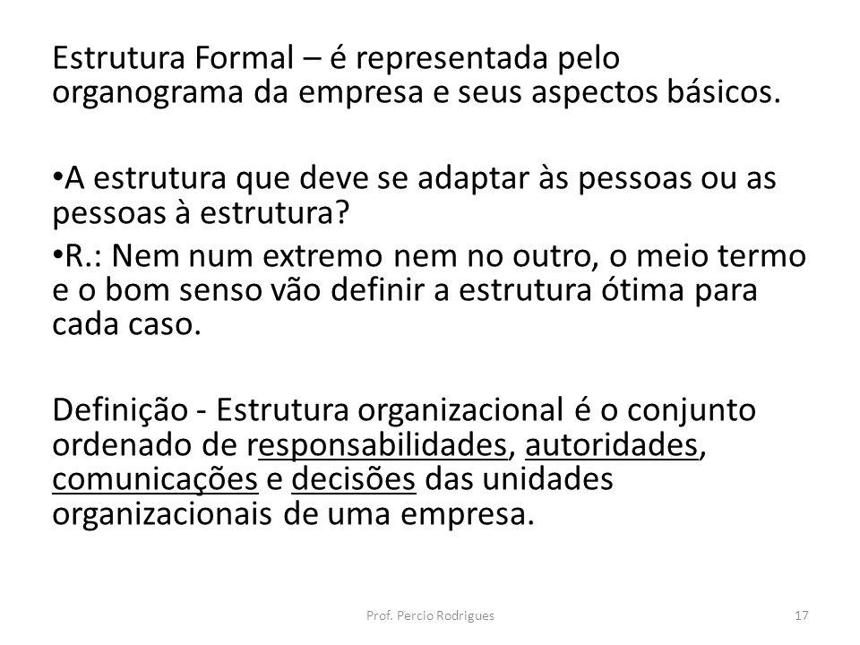 Estrutura Formal – é representada pelo organograma da empresa e seus aspectos básicos. A estrutura que deve se adaptar às pessoas ou as pessoas à estr