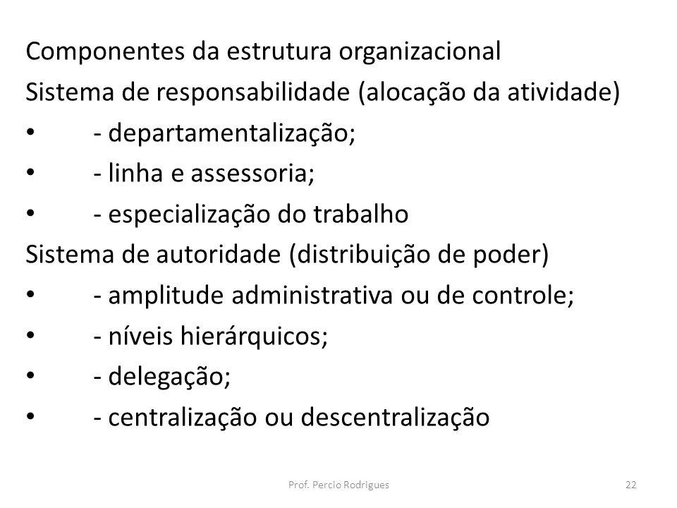 Componentes da estrutura organizacional Sistema de responsabilidade (alocação da atividade) - departamentalização; - linha e assessoria; - especializa