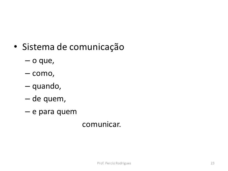 Sistema de comunicação – o que, – como, – quando, – de quem, – e para quem comunicar. Prof. Percio Rodrigues23