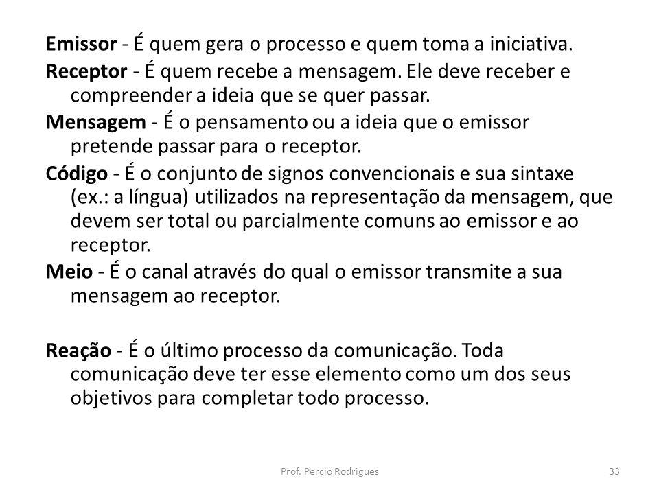 Prof. Percio Rodrigues33 Emissor - É quem gera o processo e quem toma a iniciativa. Receptor - É quem recebe a mensagem. Ele deve receber e compreende