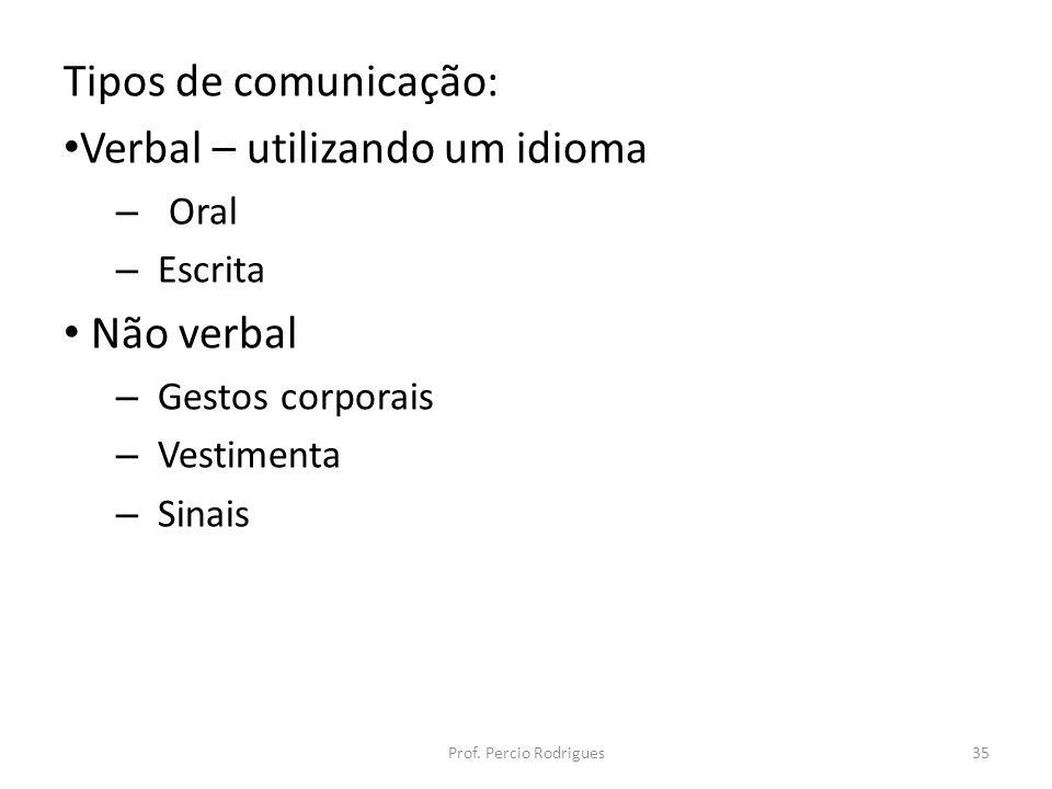 Tipos de comunicação: Verbal – utilizando um idioma – Oral – Escrita Não verbal – Gestos corporais – Vestimenta – Sinais Prof. Percio Rodrigues35