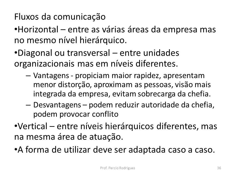 Fluxos da comunicação Horizontal – entre as várias áreas da empresa mas no mesmo nível hierárquico. Diagonal ou transversal – entre unidades organizac
