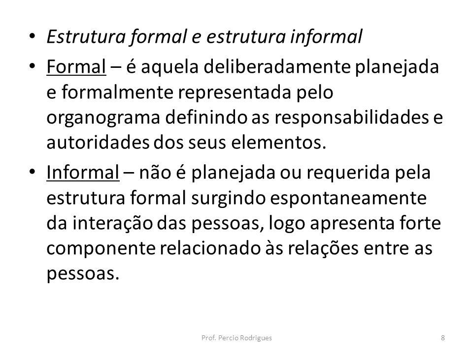 Estrutura formal e estrutura informal Formal – é aquela deliberadamente planejada e formalmente representada pelo organograma definindo as responsabil