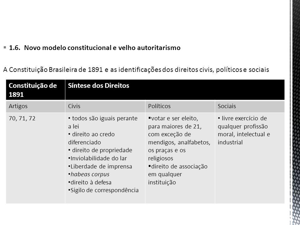 1.6. Novo modelo constitucional e velho autoritarismo A Constituição Brasileira de 1891 e as identificações dos direitos civis, políticos e sociais Co